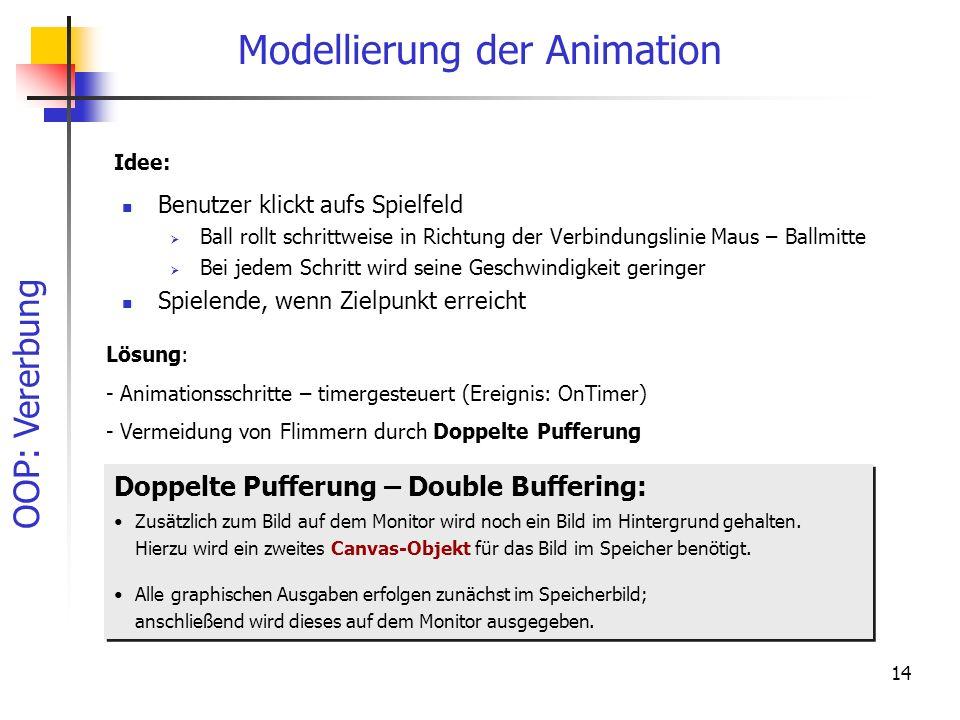 Modellierung der Animation