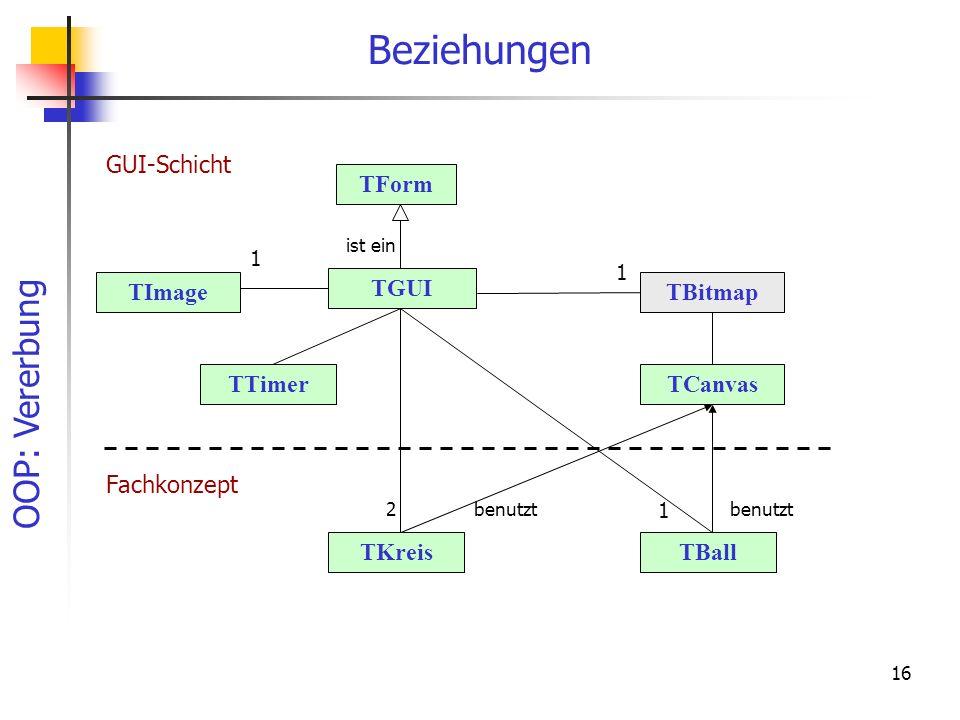 Beziehungen GUI-Schicht TForm TImage TGUI TBitmap TTimer TCanvas