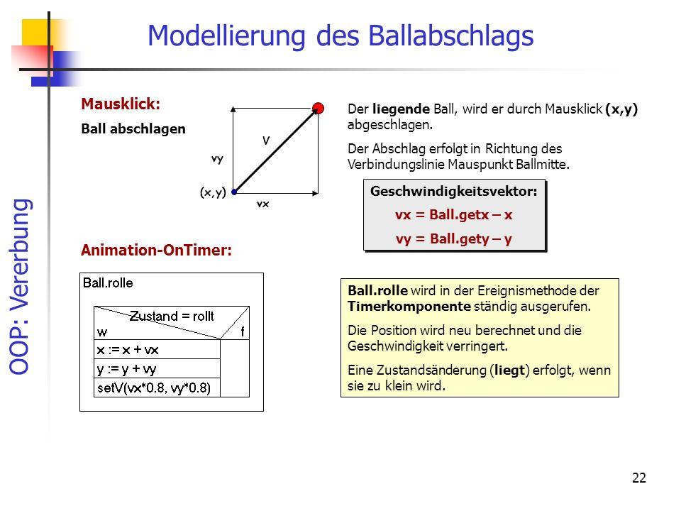 Modellierung des Ballabschlags