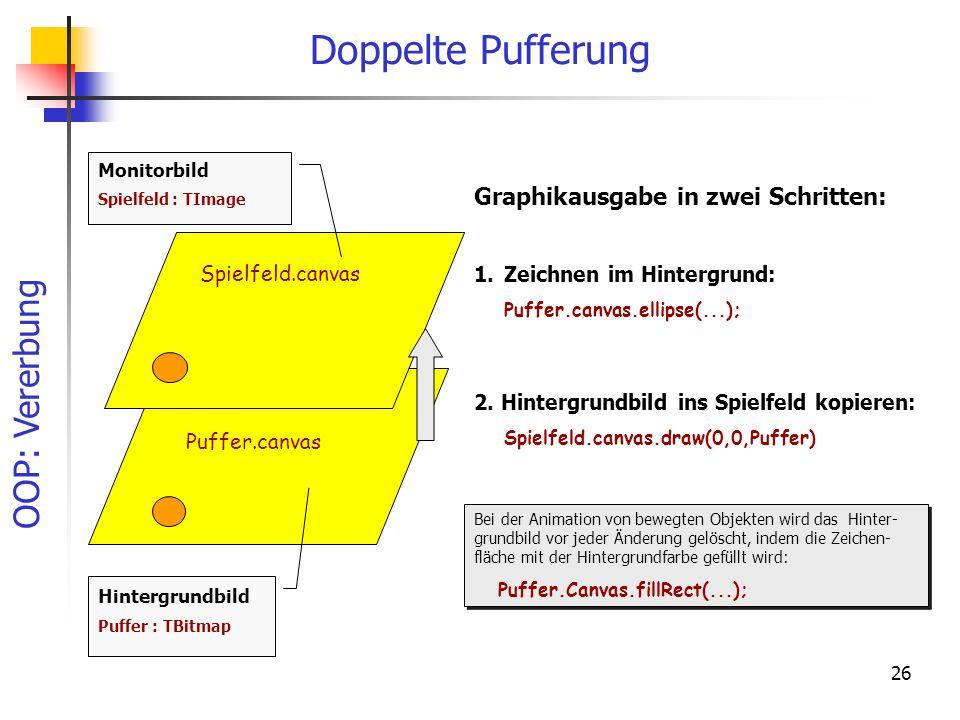 Doppelte Pufferung Graphikausgabe in zwei Schritten: Spielfeld.canvas