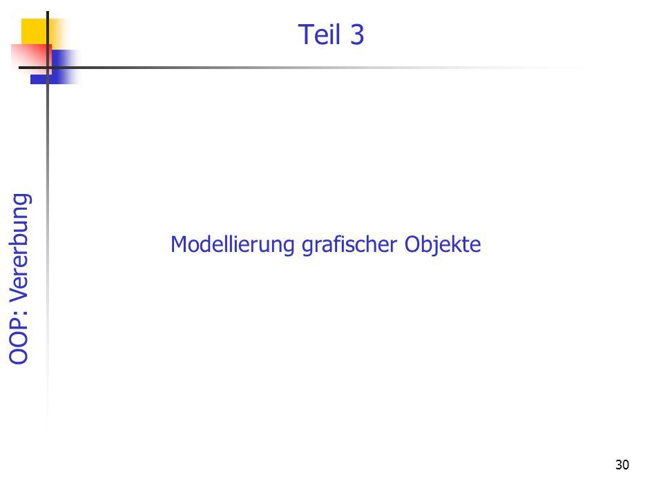 Modellierung grafischer Objekte
