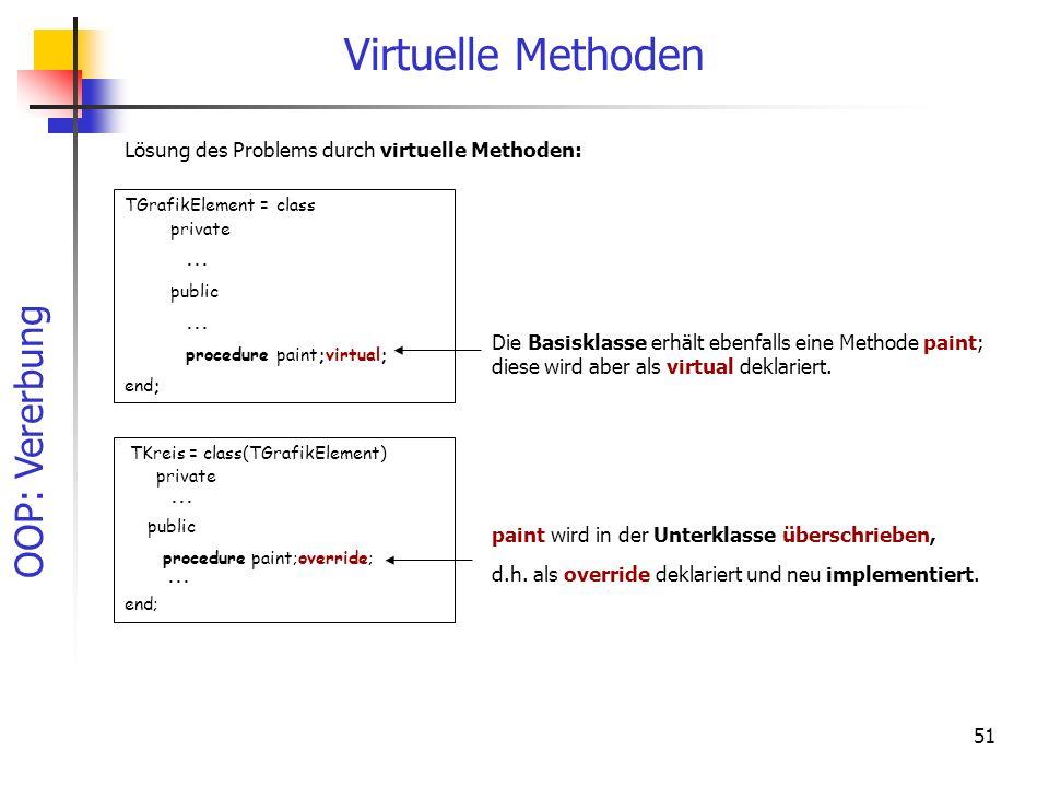 Virtuelle Methoden Lösung des Problems durch virtuelle Methoden: