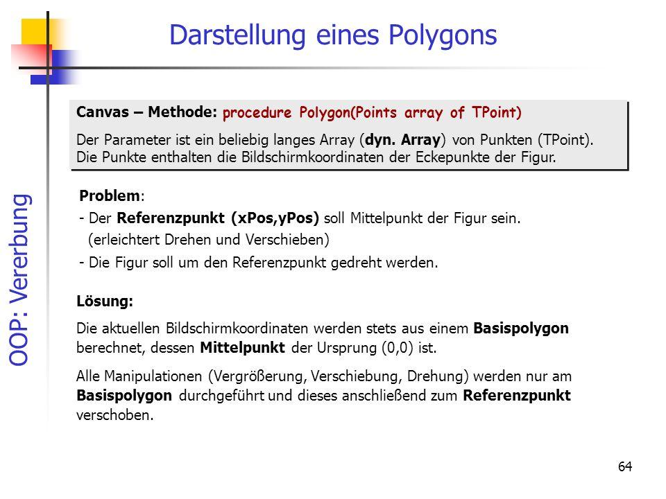 Darstellung eines Polygons