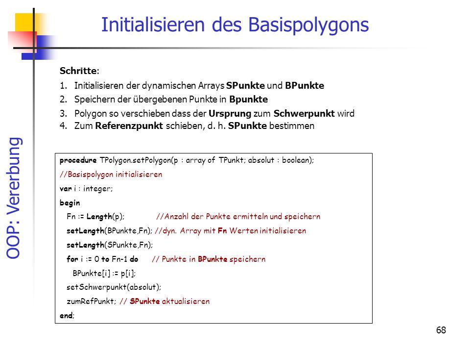 Initialisieren des Basispolygons