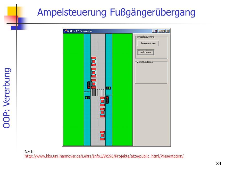 Ampelsteuerung Fußgängerübergang