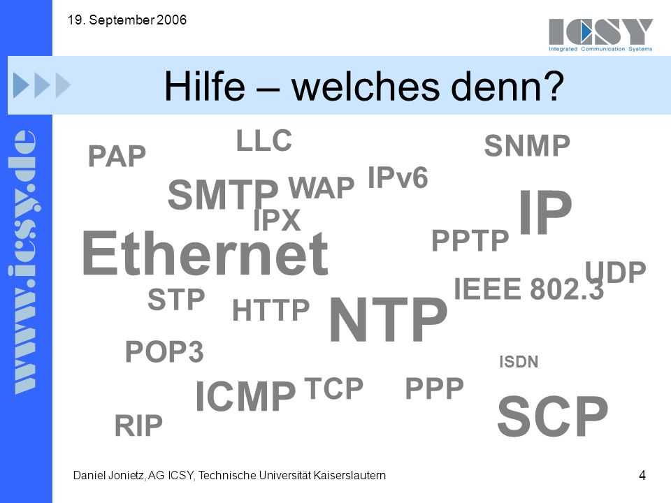 IP Ethernet NTP SCP Hilfe – welches denn SMTP ICMP LLC SNMP PAP IPv6