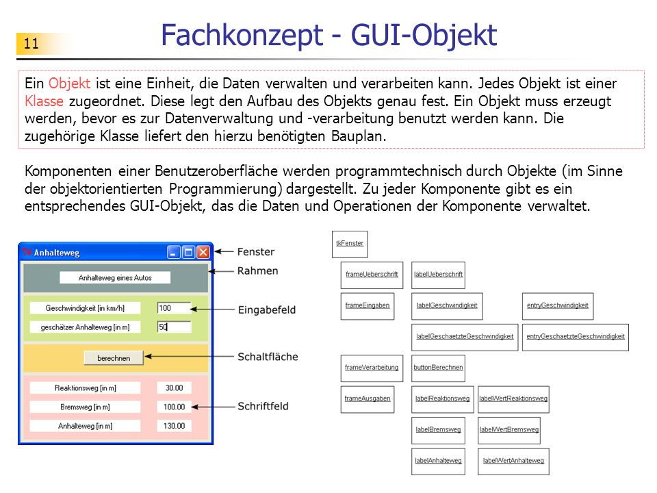 Fachkonzept - GUI-Objekt