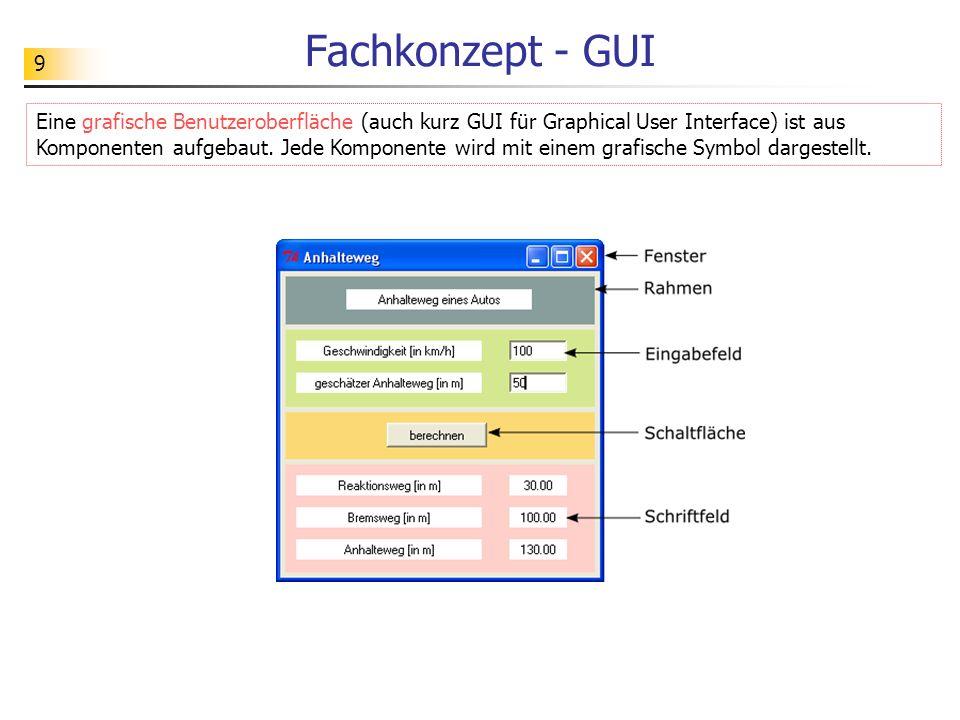 Fachkonzept - GUI
