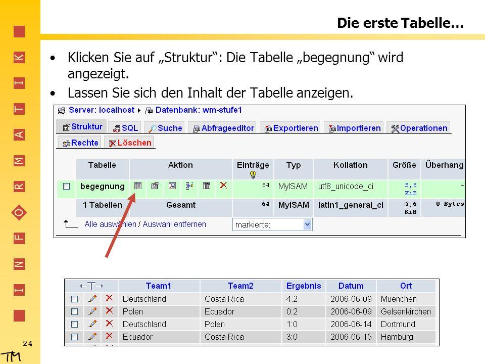 """Die erste Tabelle… Klicken Sie auf """"Struktur : Die Tabelle """"begegnung wird angezeigt."""