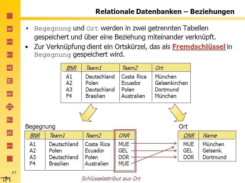 Relationale Datenbanken – Beziehungen