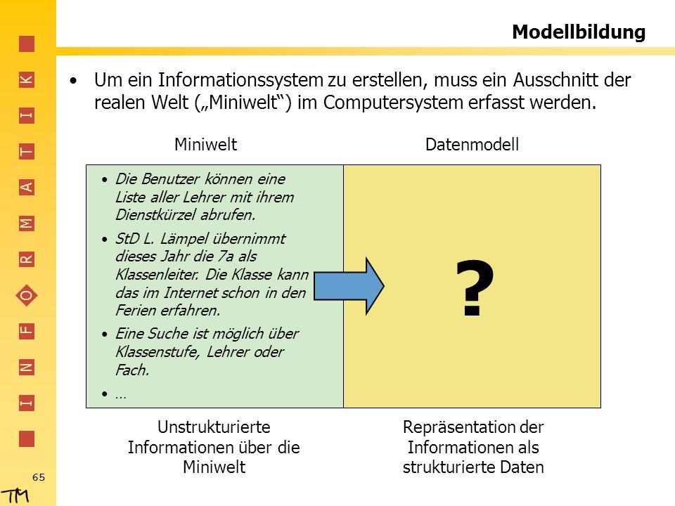 """Modellbildung Um ein Informationssystem zu erstellen, muss ein Ausschnitt der realen Welt (""""Miniwelt ) im Computersystem erfasst werden."""