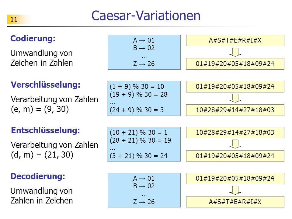 Caesar-Variationen Codierung: Umwandlung von Zeichen in Zahlen