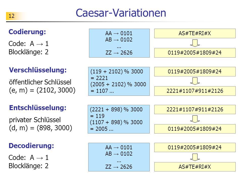 Caesar-Variationen Codierung: Code: A → 1 Blocklänge: 2