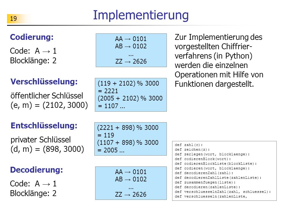 Implementierung Codierung: Code: A → 1 Blocklänge: 2