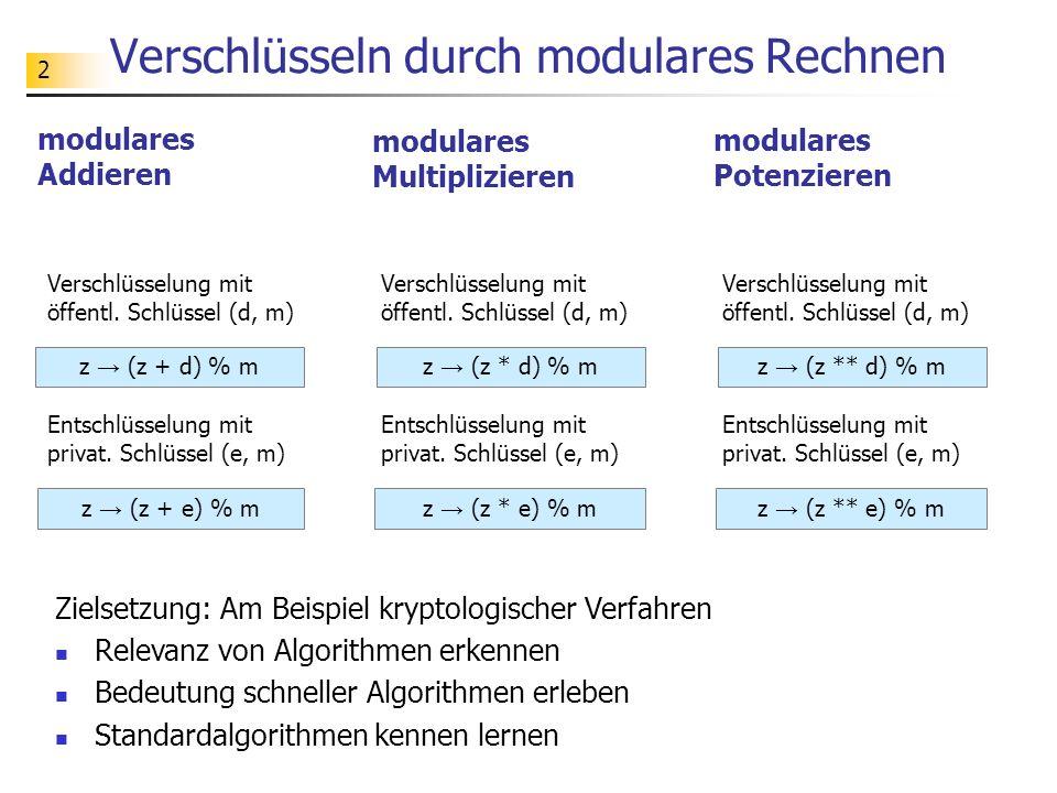 Verschlüsseln durch modulares Rechnen