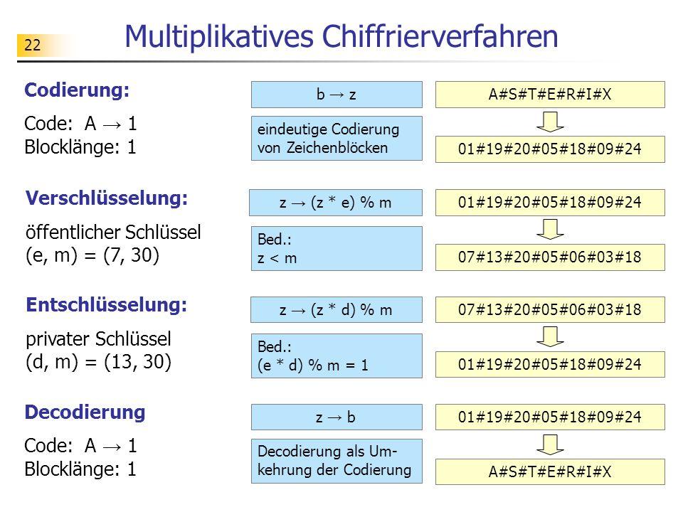 Multiplikatives Chiffrierverfahren