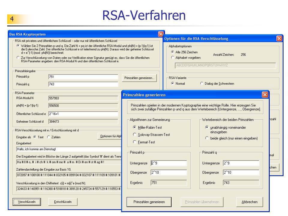RSA-Verfahren