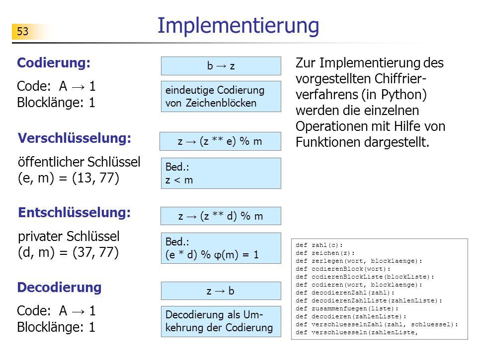 Implementierung Codierung: Code: A → 1 Blocklänge: 1