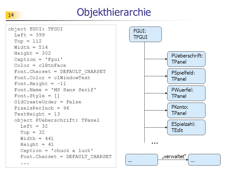 Objekthierarchie ... object FGUI: TFGUI Left = 399 Top = 112