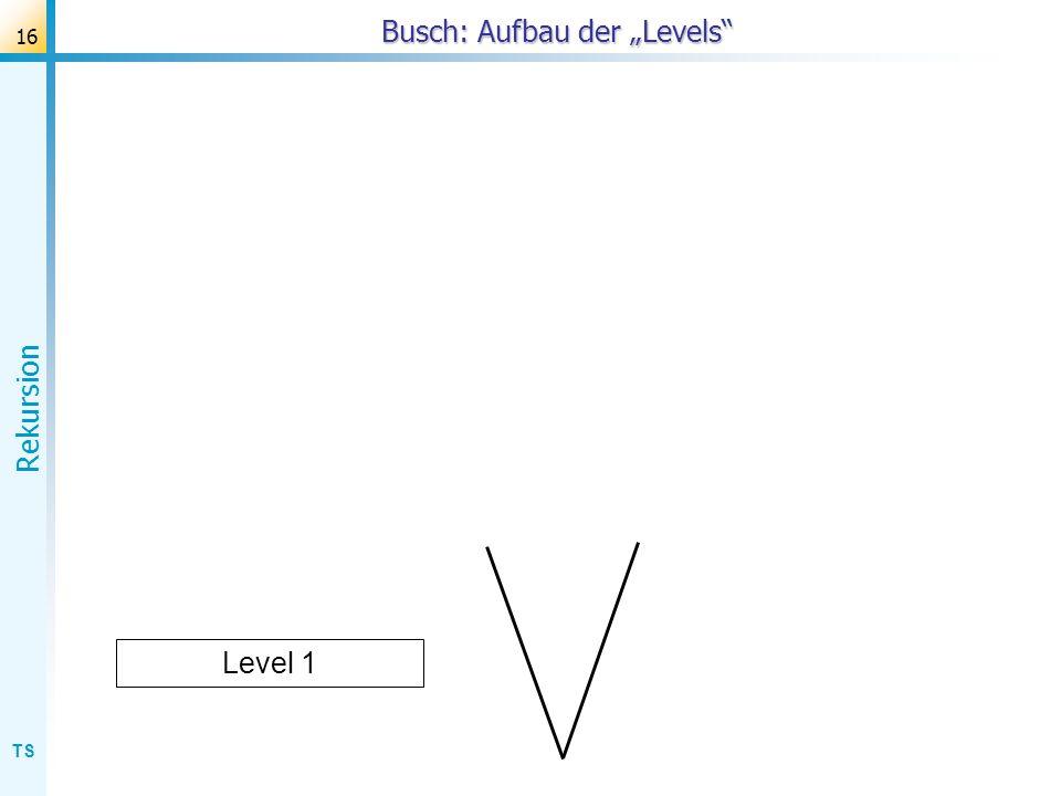 """Busch: Aufbau der """"Levels"""