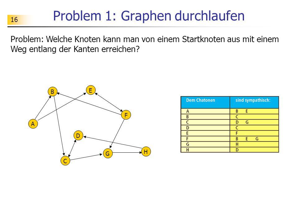 Problem 1: Graphen durchlaufen