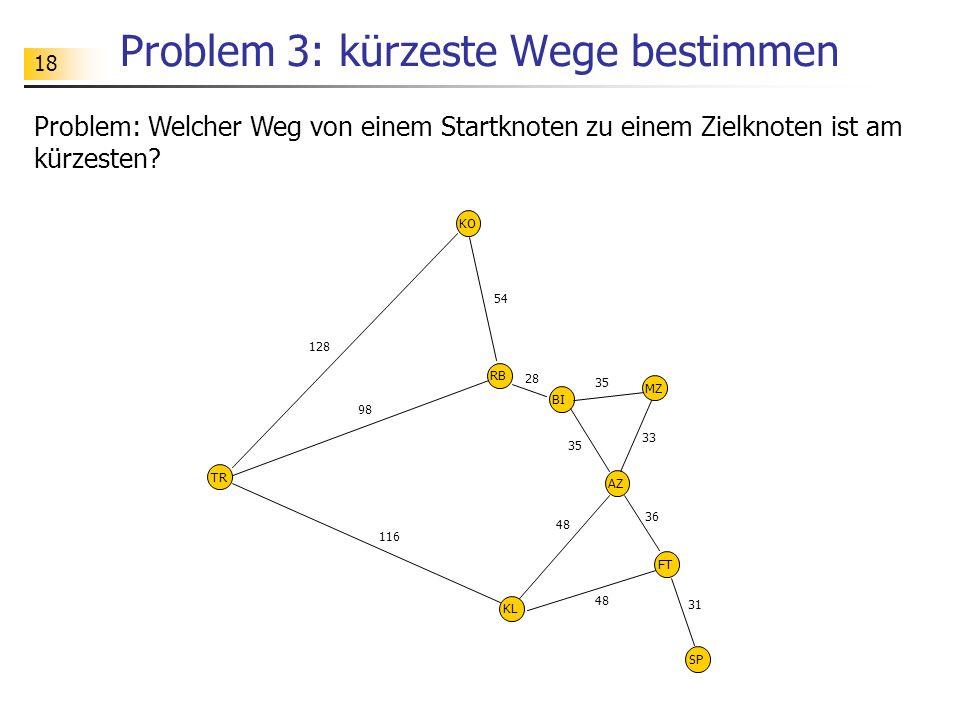 Problem 3: kürzeste Wege bestimmen