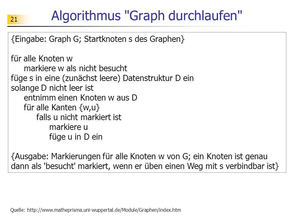 Algorithmus Graph durchlaufen