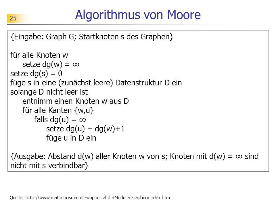 Algorithmus von Moore {Eingabe: Graph G; Startknoten s des Graphen}