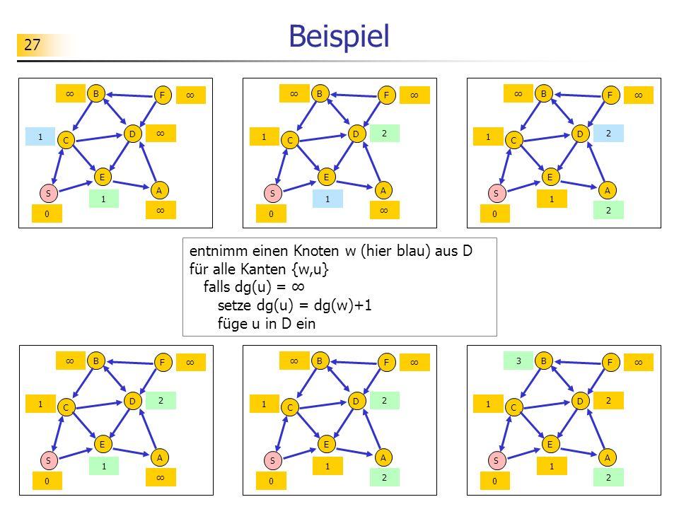 Beispiel ∞ B. F. ∞ ∞ B. F. ∞ ∞ B. F. ∞ 1. D. ∞ 1. D. 2. C. C. 1. D. 2. C. E.