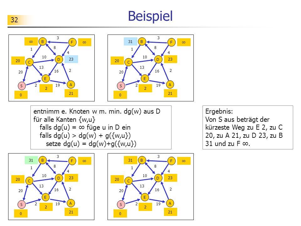 Beispiel 3. 3. ∞ B. F. ∞ 31. B. F. ∞ 1. 8. 1. 8. 4. 4. 10. 10. 20. D. 23. C. 20.