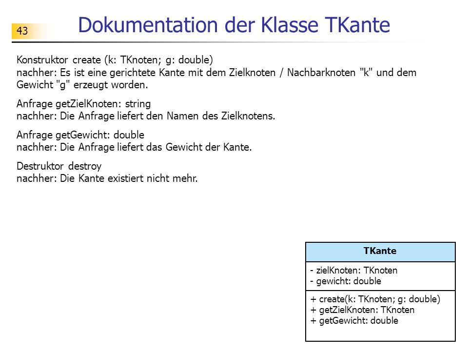 Dokumentation der Klasse TKante