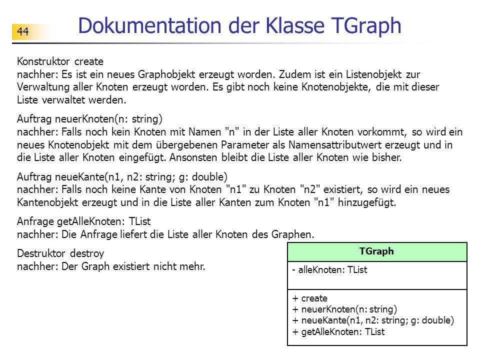 Dokumentation der Klasse TGraph