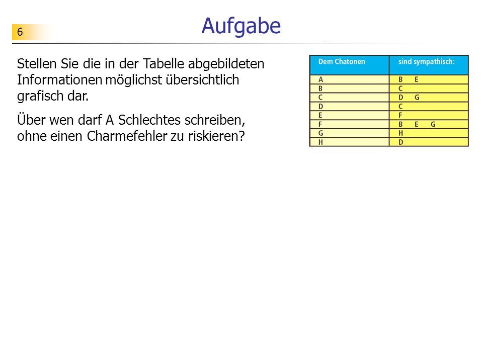 Aufgabe Stellen Sie die in der Tabelle abgebildeten Informationen möglichst übersichtlich grafisch dar.