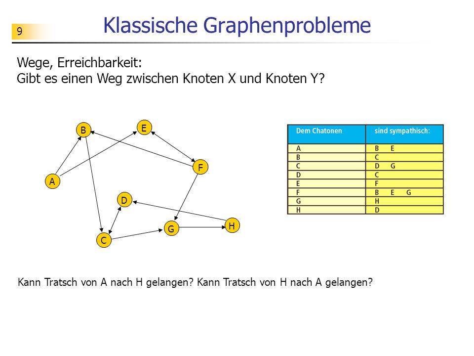 Klassische Graphenprobleme