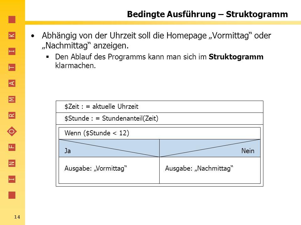 Bedingte Ausführung – Struktogramm