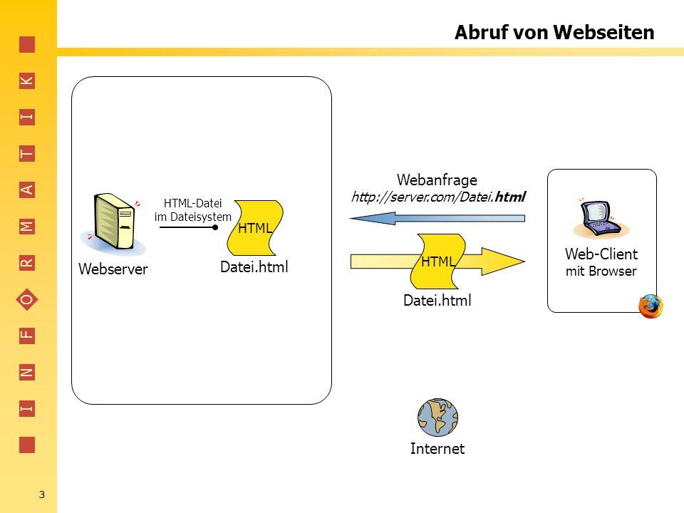 Abruf von Webseiten Webanfrage http://server.com/Datei.html