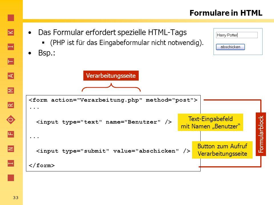 Das Formular erfordert spezielle HTML-Tags Bsp.: