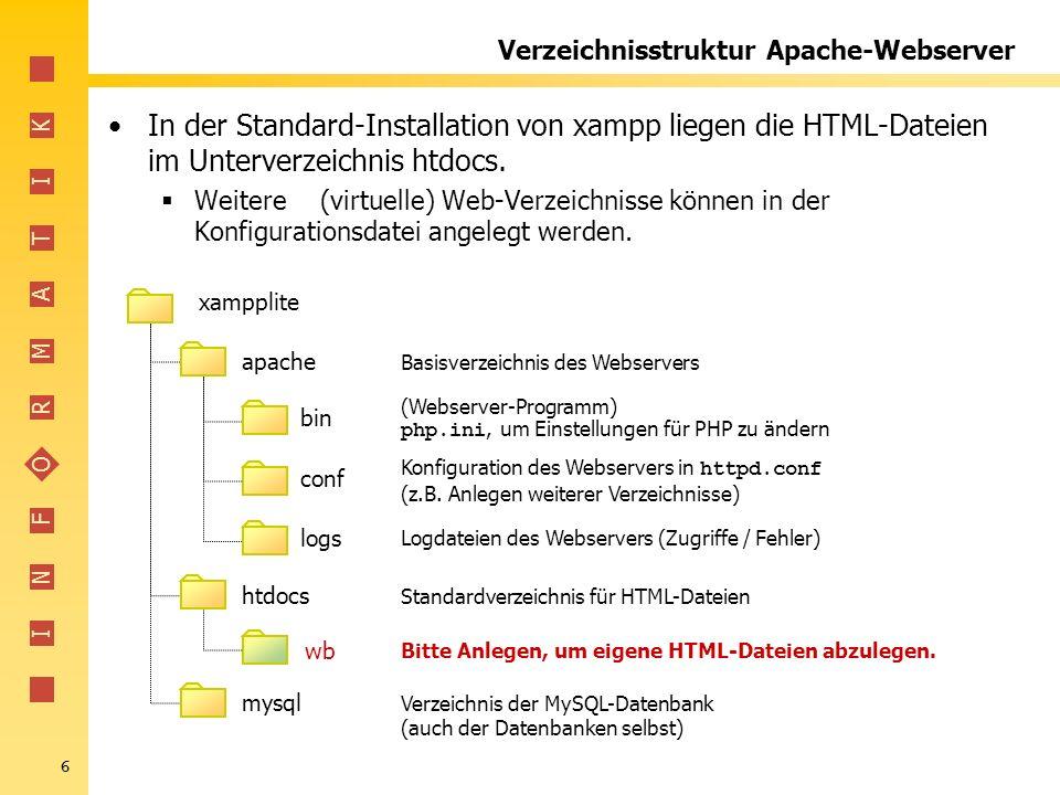Verzeichnisstruktur Apache-Webserver