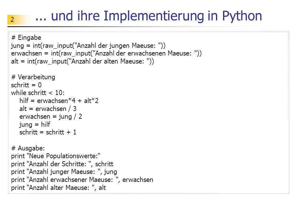 ... und ihre Implementierung in Python