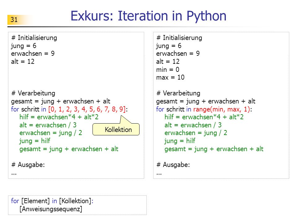 Exkurs: Iteration in Python