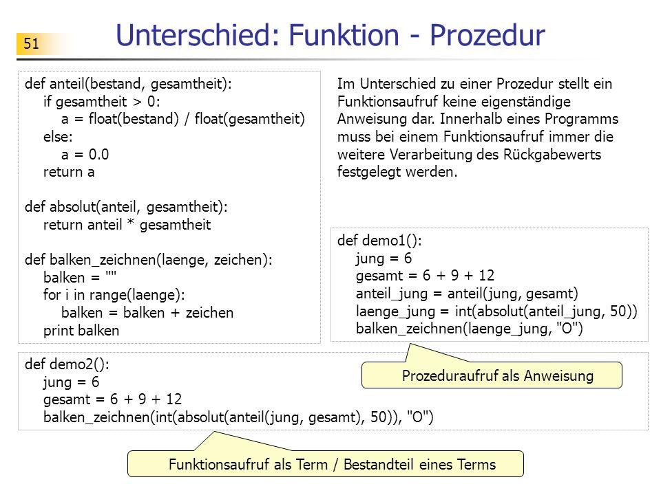 Unterschied: Funktion - Prozedur