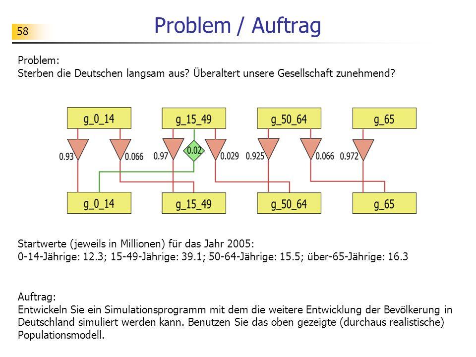 Problem / Auftrag Problem: