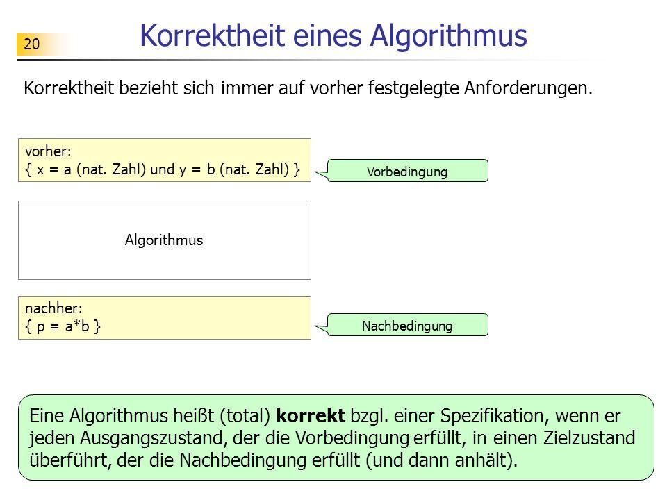 Korrektheit eines Algorithmus
