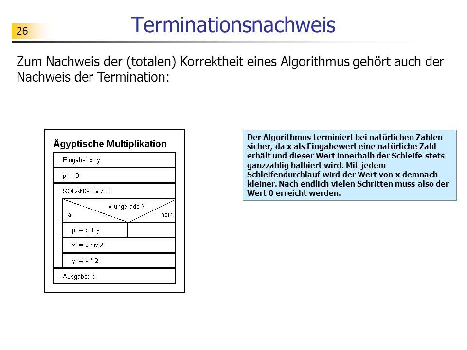 Terminationsnachweis