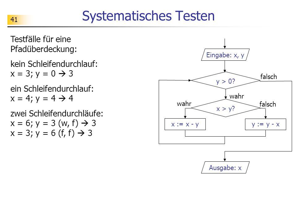 Systematisches Testen