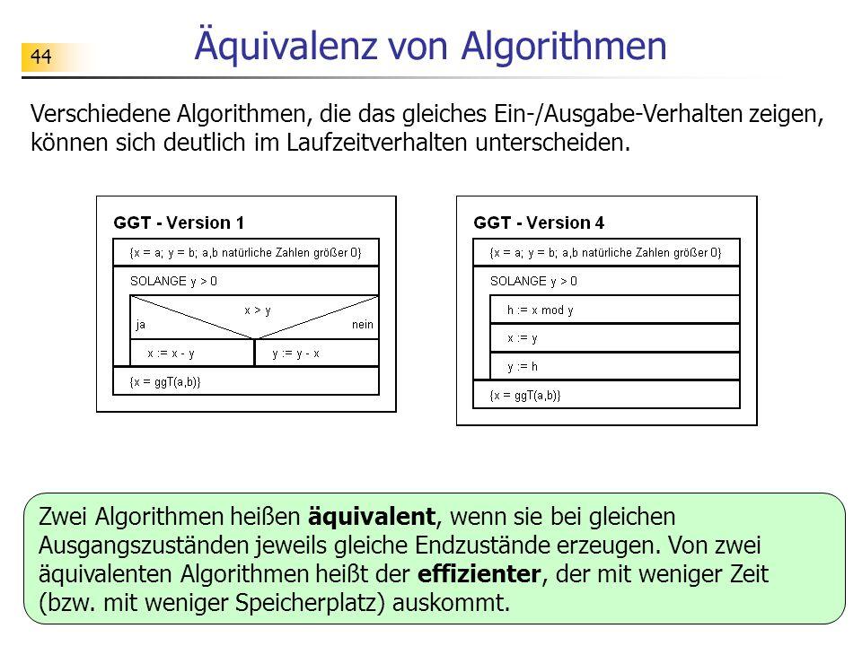 Äquivalenz von Algorithmen