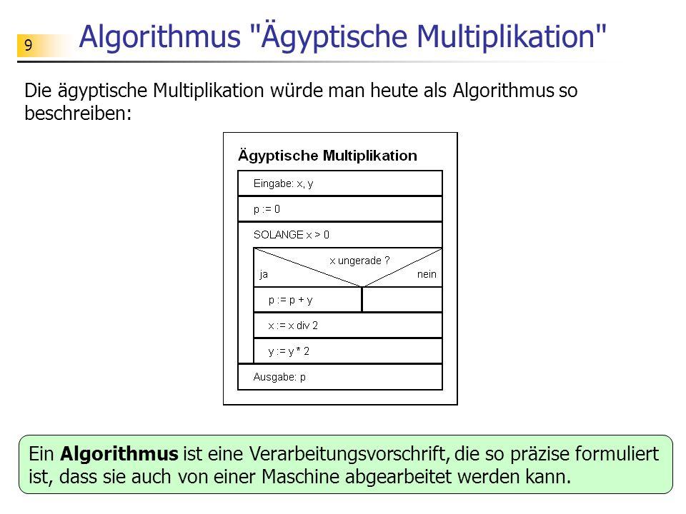 Algorithmus Ägyptische Multiplikation