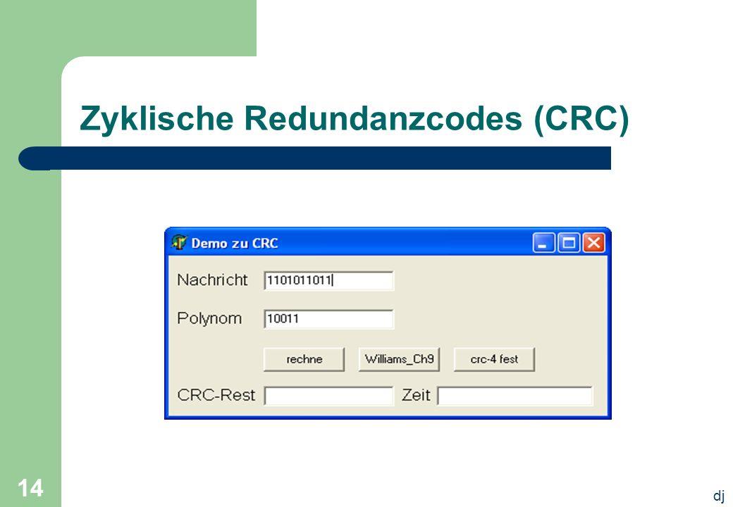 Zyklische Redundanzcodes (CRC)