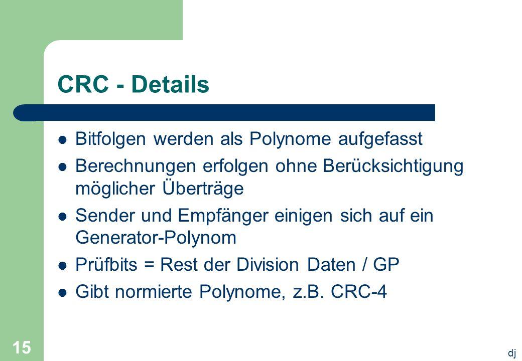 CRC - Details Bitfolgen werden als Polynome aufgefasst