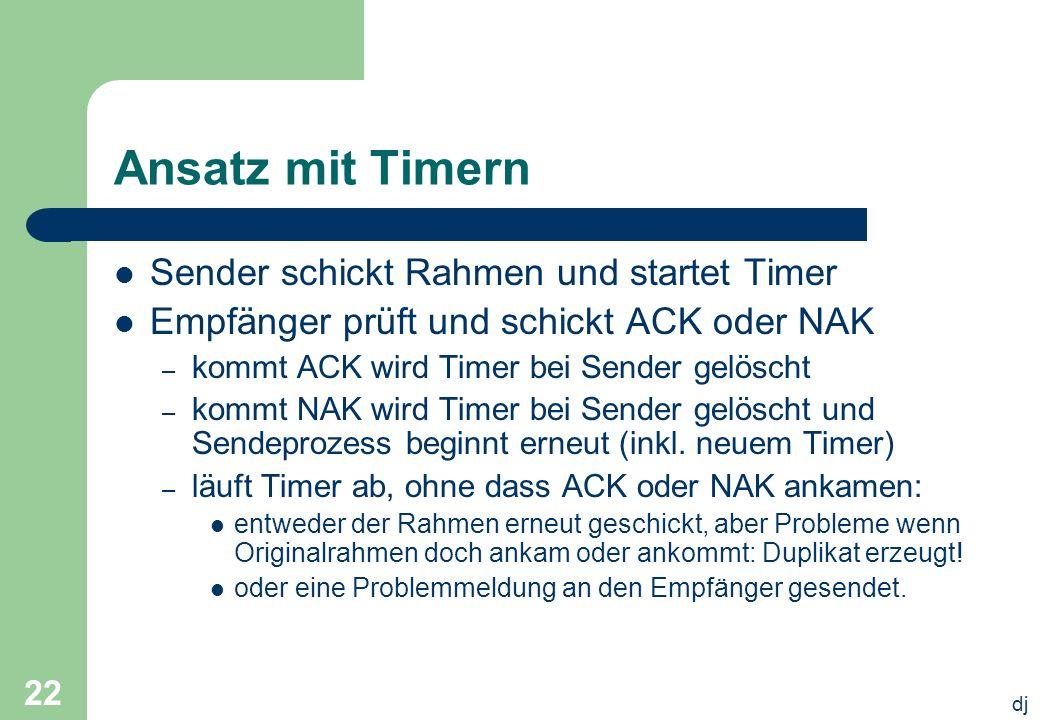 Ansatz mit Timern Sender schickt Rahmen und startet Timer